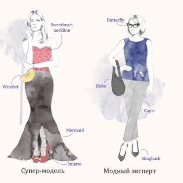 Люди, создающие моду