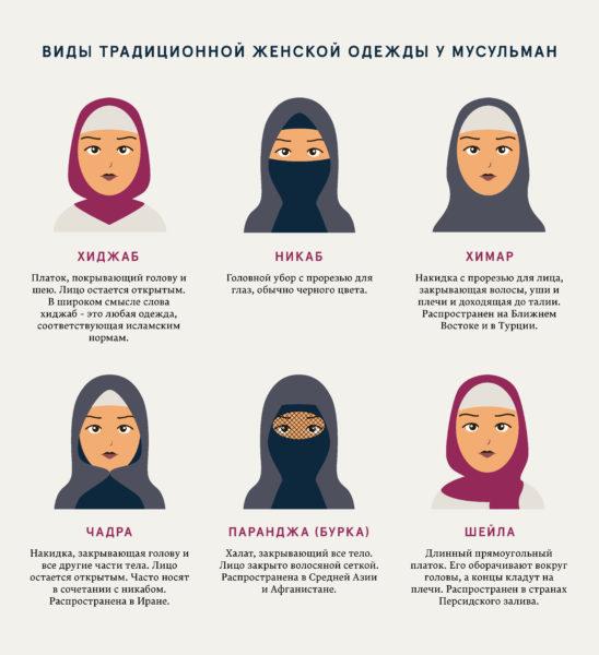 Zima_muslim_fashion