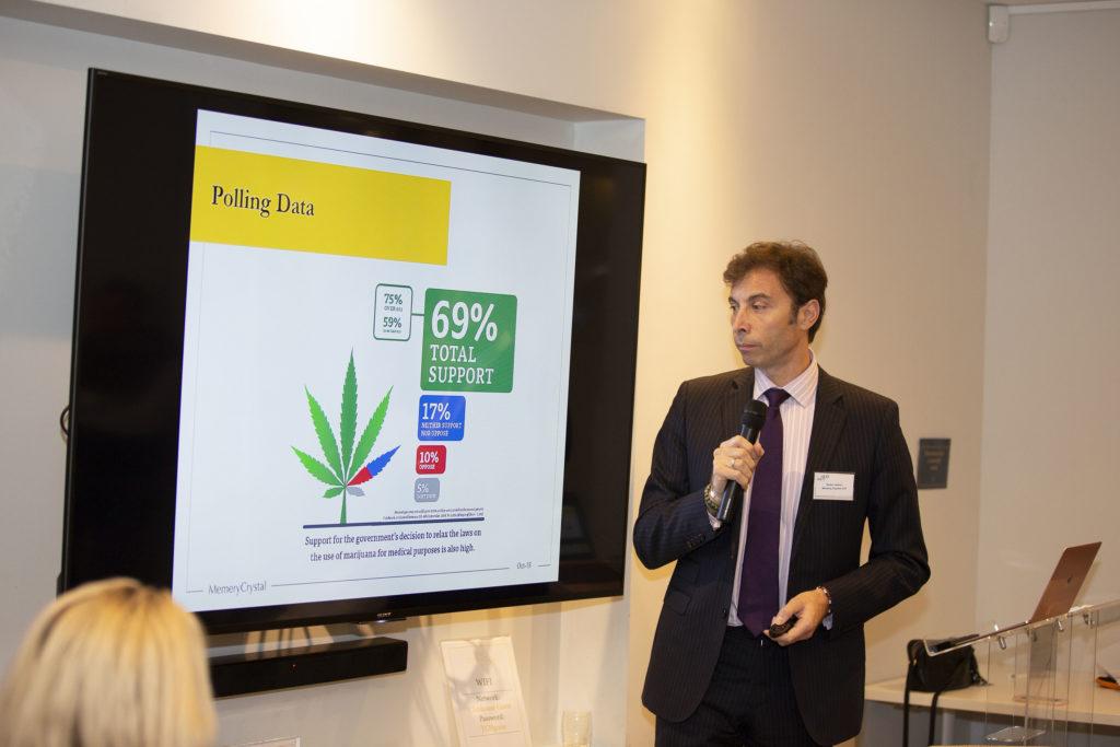 Электрокар, блокчейн или марихуана: во что инвестировать? Новый сезон форумов Next Gen в Лондоне