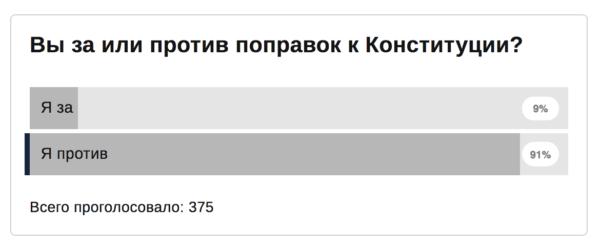 Русский Лондон против поправок к Конституции